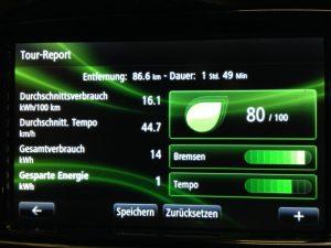 Renault_ZOE_Statistik