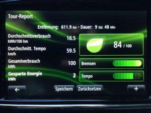Renault_ZOE_Statistik_Holland