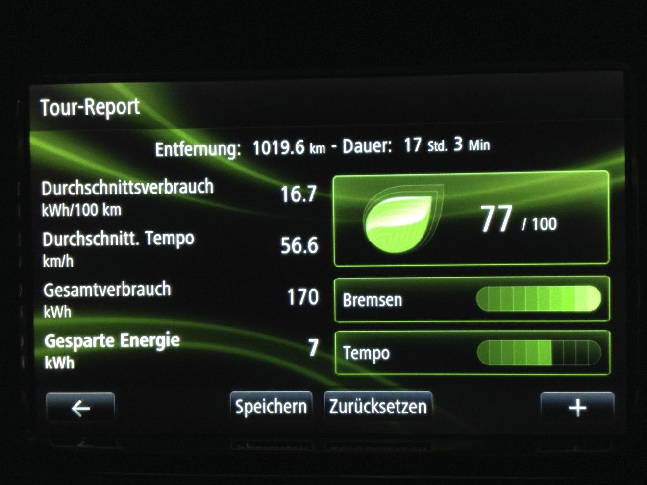 Verbrauchsstatistik_Renault_ZOE